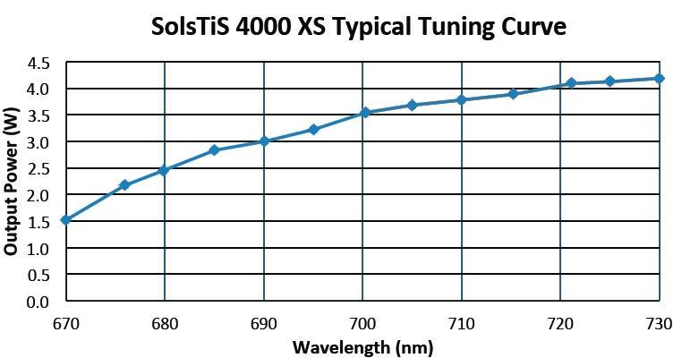 冷却结晶的原理和操作_结晶器冷却原理图 原创